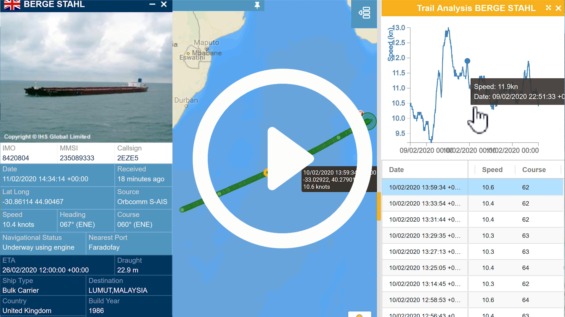 showing vessel tracking efficiency