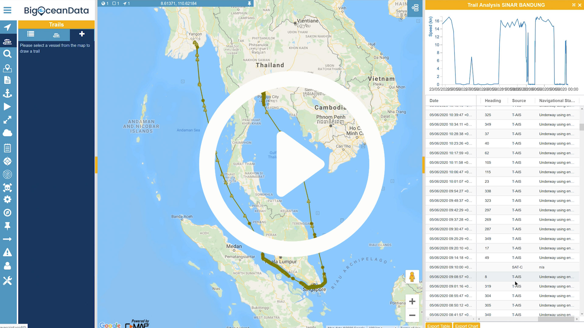 AIS Vessel Tracking