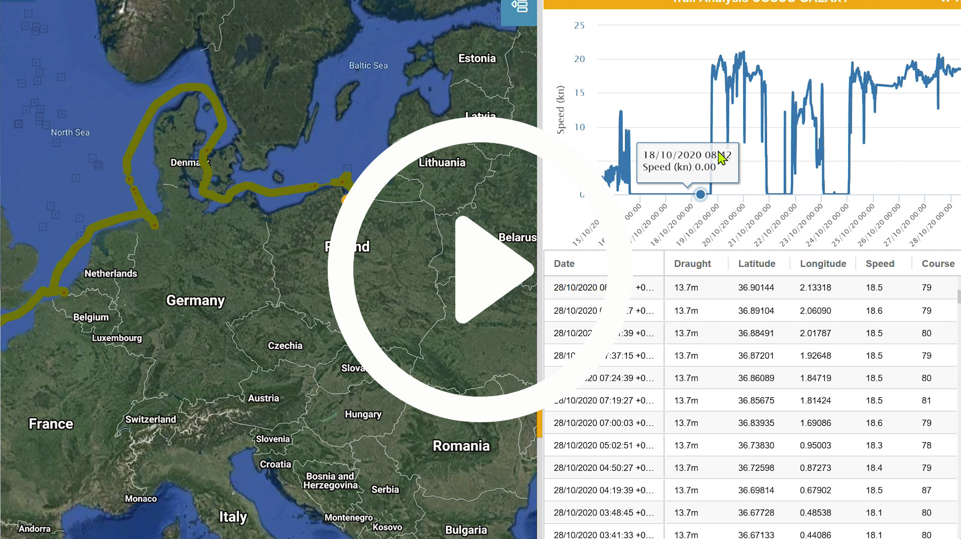 vessel speed analysis tracking software